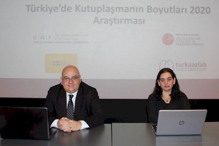 """""""TÜRKİYE'DE KUTUPLAŞMANIN BOYUTLARI 2020"""" araştırmasının sonuçları açıklandı"""